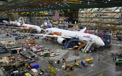 The Full Financial Impact of Boeing's 737 MAX Travesty